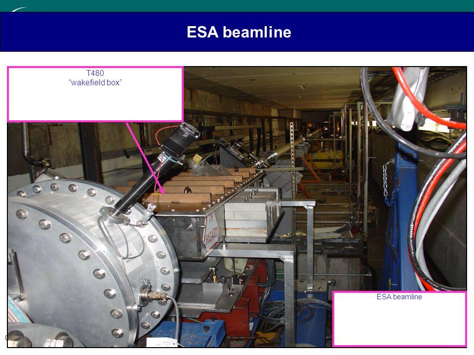 08/01/2007Juan Luis Fernandez-Hernando T480 wakefield box ESA beamline