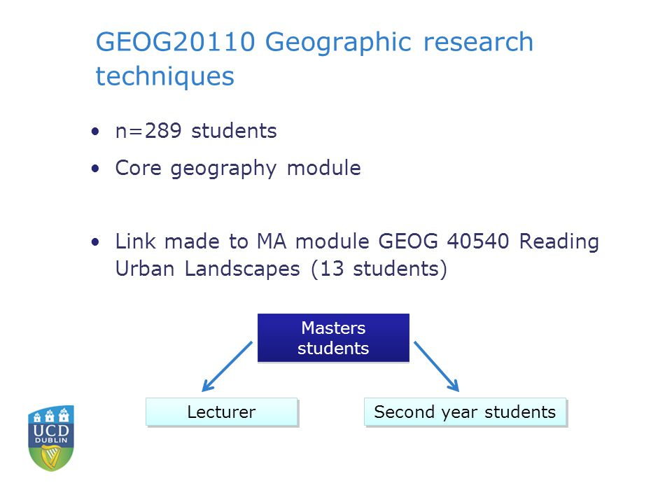 GEOG20110 Geographic research techniques n=289 students Core geography module Link made to MA module GEOG Reading Urban Landscapes (13 students) Lecturer Second year students Masters students