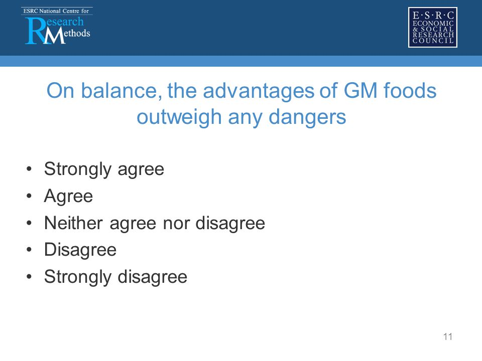 11 On balance, the advantages of GM foods outweigh any dangers Strongly agree Agree Neither agree nor disagree Disagree Strongly disagree