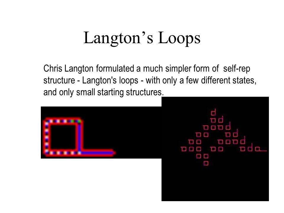 Loop Death