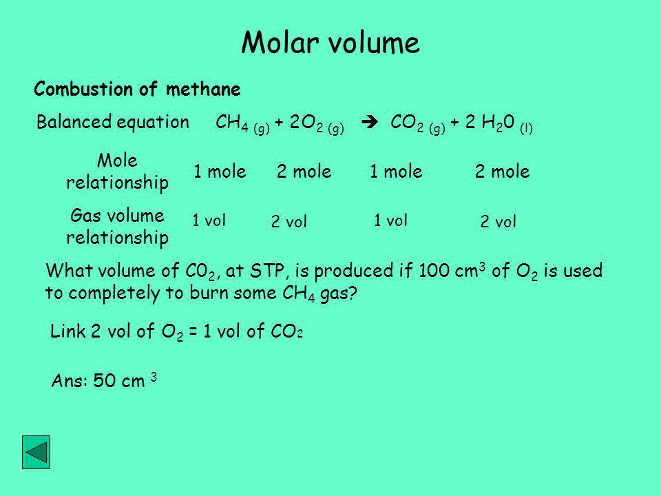 Molar volume CH 4 (g) + 2O 2 (g)  CO 2 (g) + 2 H 2 0 (l) Balanced equation Mole relationship Gas volume relationship 1 mole2 mole1 mole2 mole 1 vol 2 vol 1 vol What volume of C0 2, at STP, is produced if 100 cm 3 of O 2 is used to completely to burn some CH 4 gas.