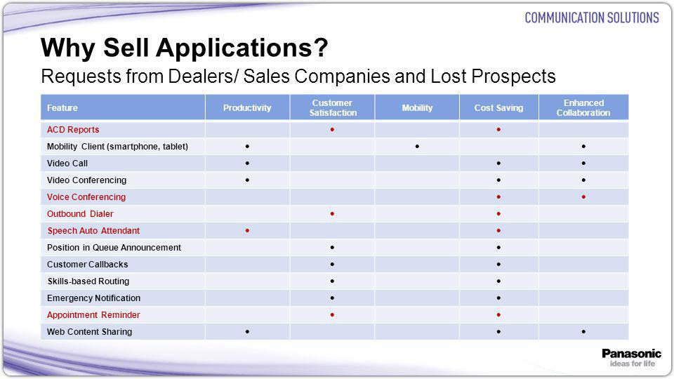 13 Why Sell Applications.