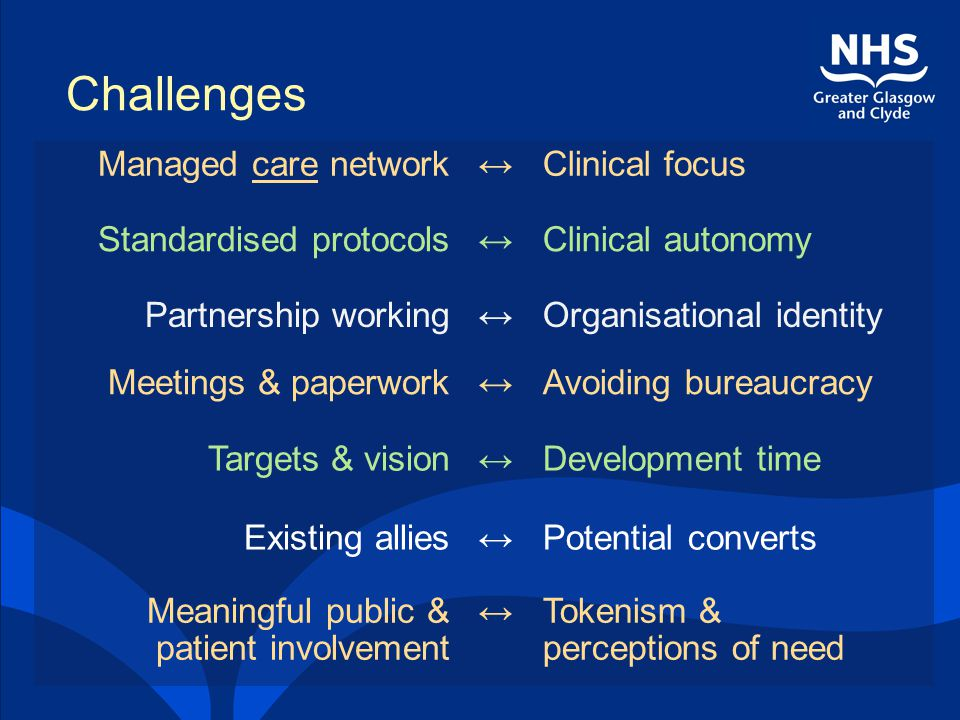 Challenges Managed care network↔Clinical focus Standardised protocols↔Clinical autonomy Partnership working↔Organisational identity Meetings & paperwork↔Avoiding bureaucracy Targets & vision↔Development time Existing allies↔Potential converts Meaningful public & patient involvement ↔Tokenism & perceptions of need