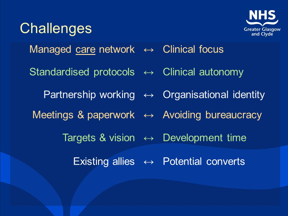 Challenges Managed care network↔Clinical focus Standardised protocols↔Clinical autonomy Partnership working↔Organisational identity Meetings & paperwork↔Avoiding bureaucracy Targets & vision↔Development time Existing allies↔Potential converts