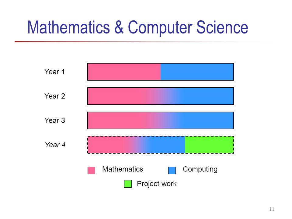 Mathematics & Computer Science Year 1 Year 2 Year 3 MathematicsComputing Year 4 Project work 11