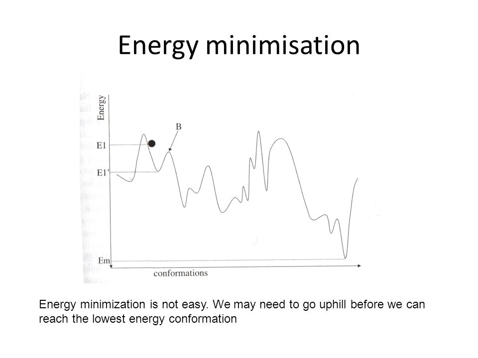 Energy minimisation Energy minimization is not easy. We may need to go uphill before we can reach the lowest energy conformation