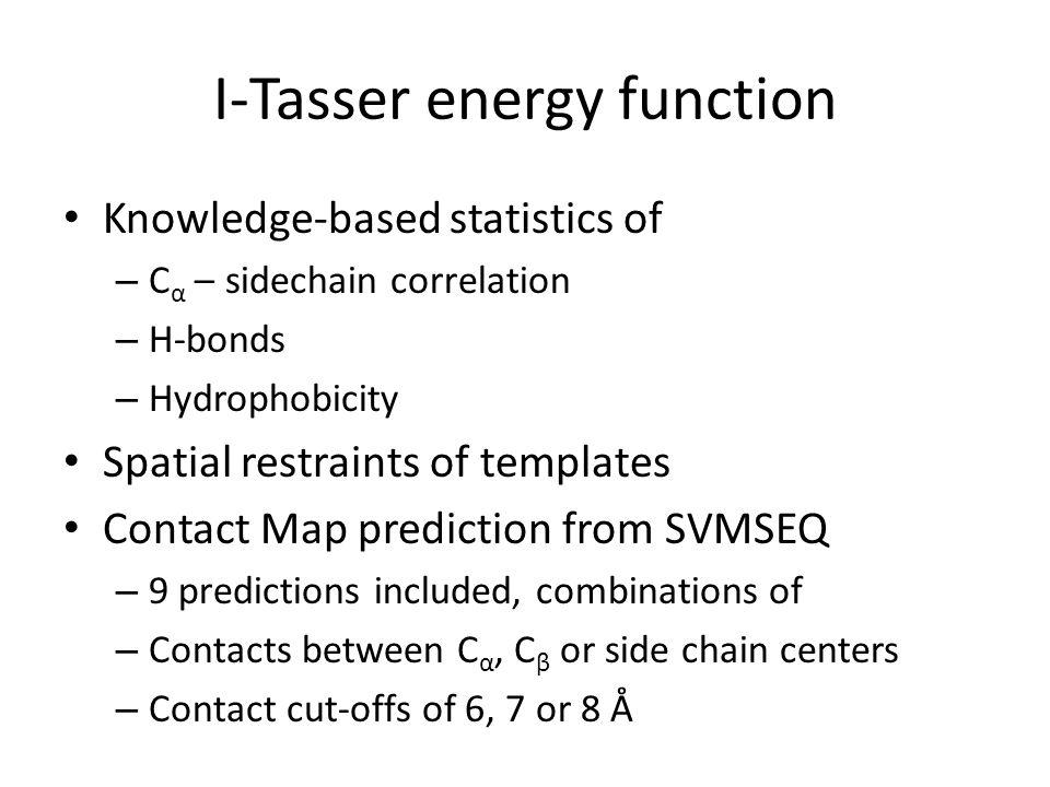 I-Tasser energy function Knowledge-based statistics of – C α – sidechain correlation – H-bonds – Hydrophobicity Spatial restraints of templates Contac
