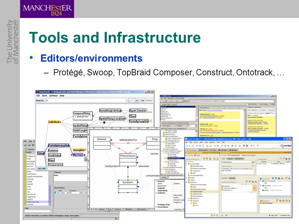 Tools and Infrastructure Editors/environments –Protégé, Swoop, TopBraid Composer, Construct, Ontotrack, …