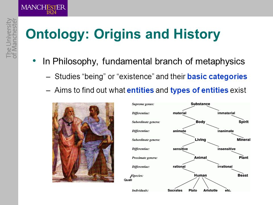 In Philosophy, fundamental branch of metaphysics –Studies being or existence and their basic categories –Aims to find out what entities and types of entities exist Ontology: Origins and History