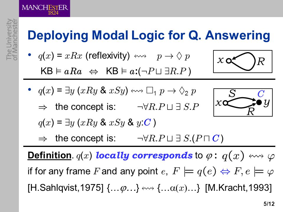 6/12 From modal logic to query answering Theorem (Reduction) If q(x) is relational, then: if q(x) locally corresponds to   then q(x) is answered by the ALC - concept C  (over any KB in any DL)  ?