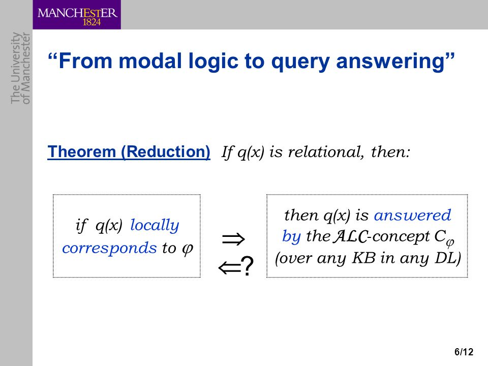 6/12 From modal logic to query answering Theorem (Reduction) If q(x) is relational, then: if q(x) locally corresponds to   then q(x) is answered by the ALC - concept C  (over any KB in any DL) 