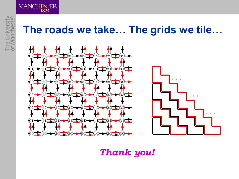 The roads we take… The grids we tile… Thank you!