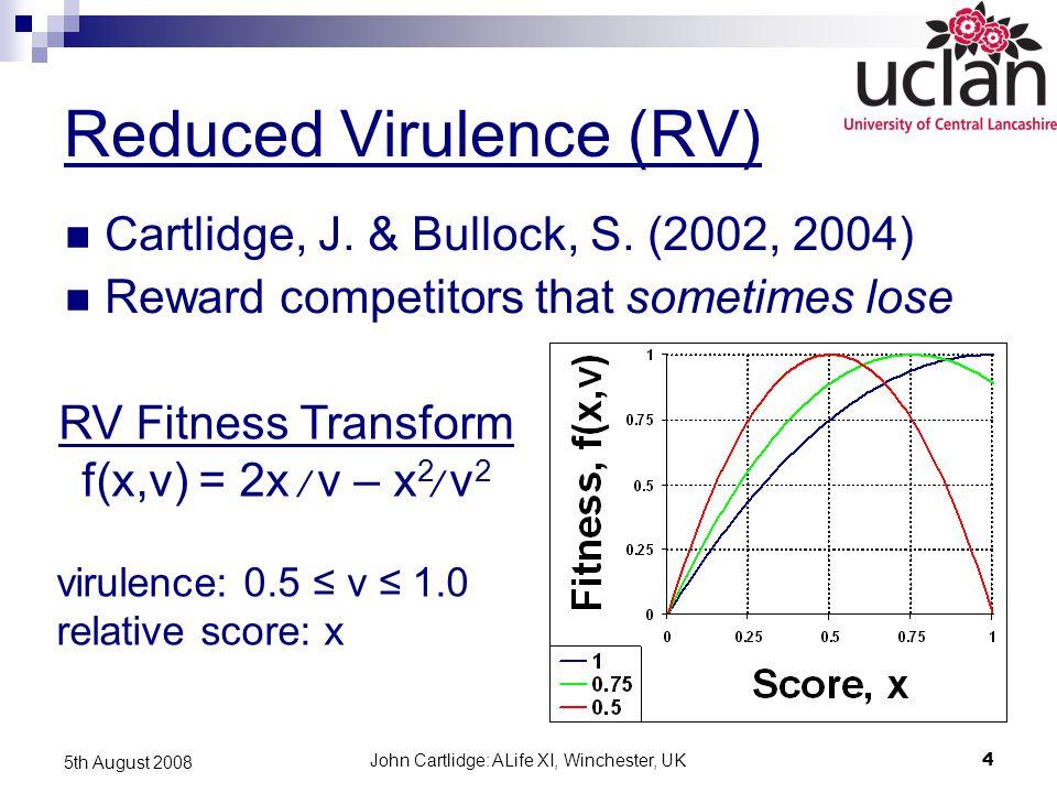John Cartlidge: ALife XI, Winchester, UK4 5th August 2008 Reduced Virulence (RV) Cartlidge, J. & Bullock, S. (2002, 2004) Reward competitors that some