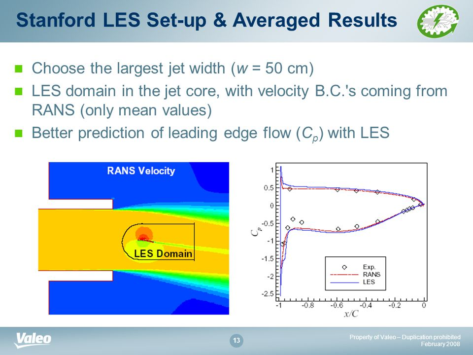 Property of Valeo – Duplication prohibited February Stanford LES Set-up & Averaged Results Choose the largest jet width (w = 50 cm) LES domain in the jet core, with velocity B.C. s coming from RANS (only mean values) Better prediction of leading edge flow (C p ) with LES