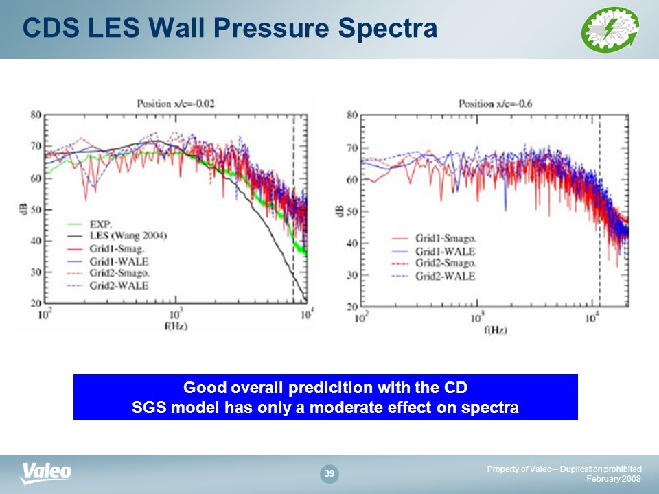 Property of Valeo – Duplication prohibited February CDS LES Wall Pressure Spectra Good overall predicition with the CD SGS model has only a moderate effect on spectra