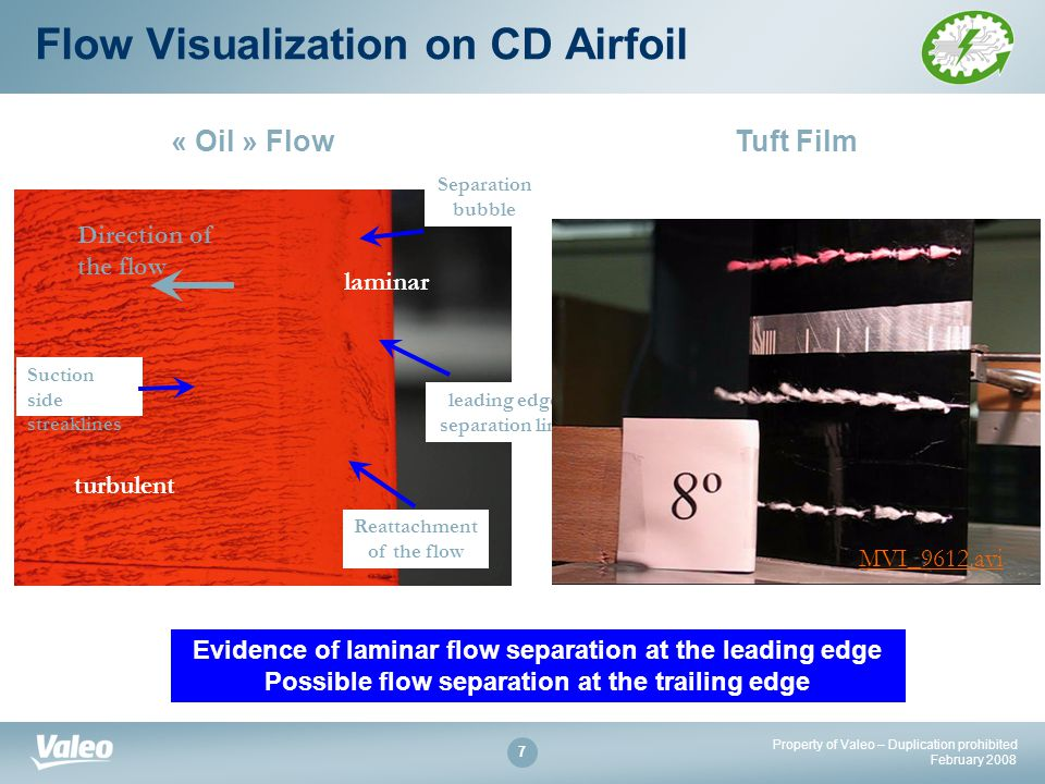 Property of Valeo – Duplication prohibited February leading edge separation line Reattachment of the flow Separation bubble Suction side streaklines Direction of the flow turbulent laminar Flow Visualization on CD Airfoil « Oil » FlowTuft Film MVI_9612.avi Evidence of laminar flow separation at the leading edge Possible flow separation at the trailing edge