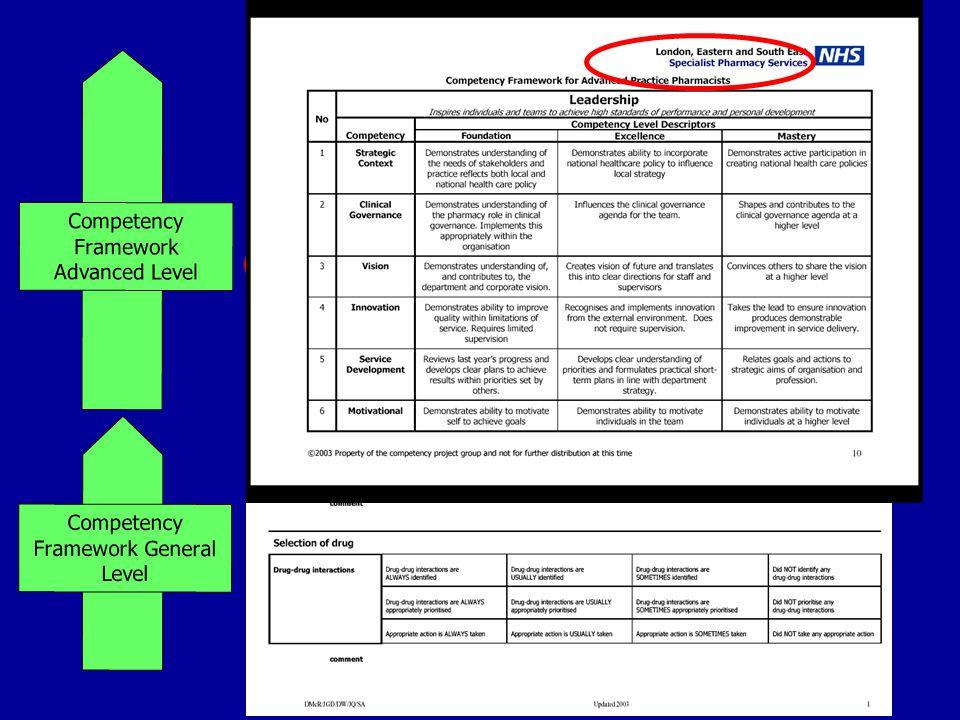 Competency Framework General Level Competency Framework Advanced Level