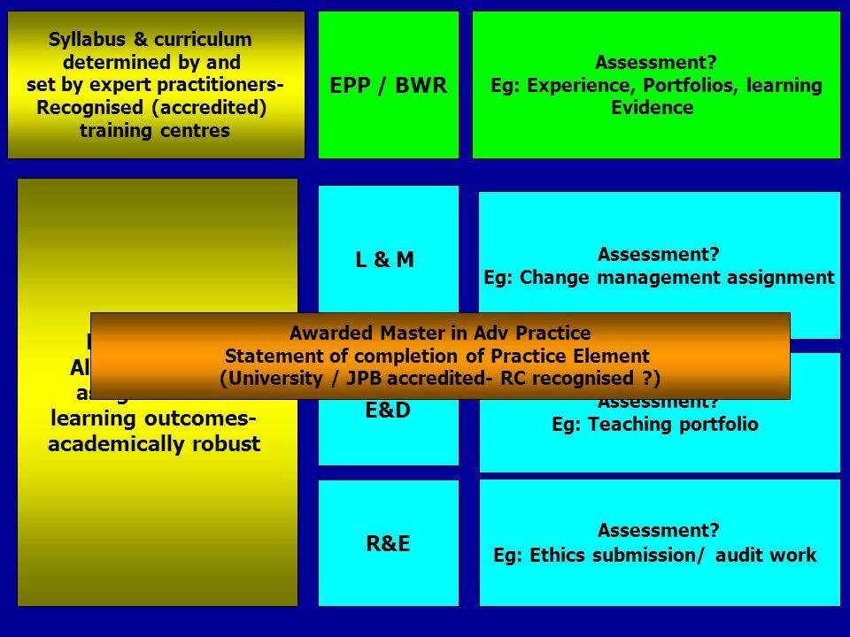 EPP / BWR L & M Assessment.
