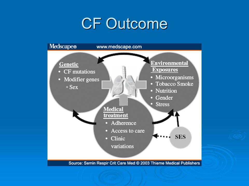 CF Outcome