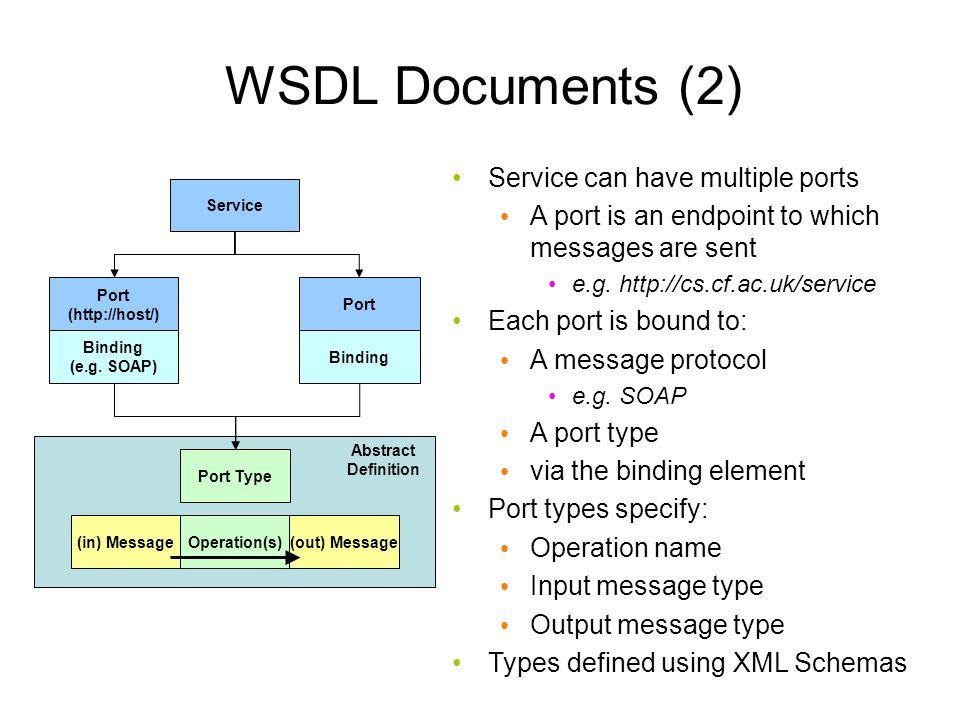 WSDL Documents (2) Port (http://host/) Binding (e.g.