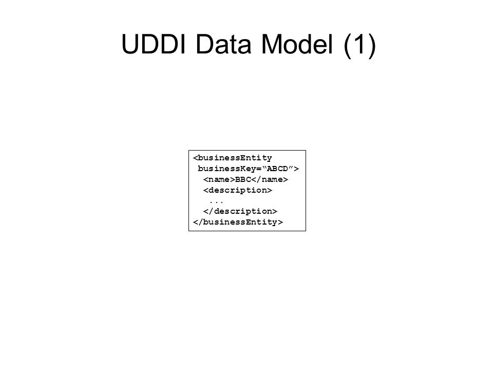 UDDI Data Model (1) <businessEntity businessKey= ABCD > BBC...