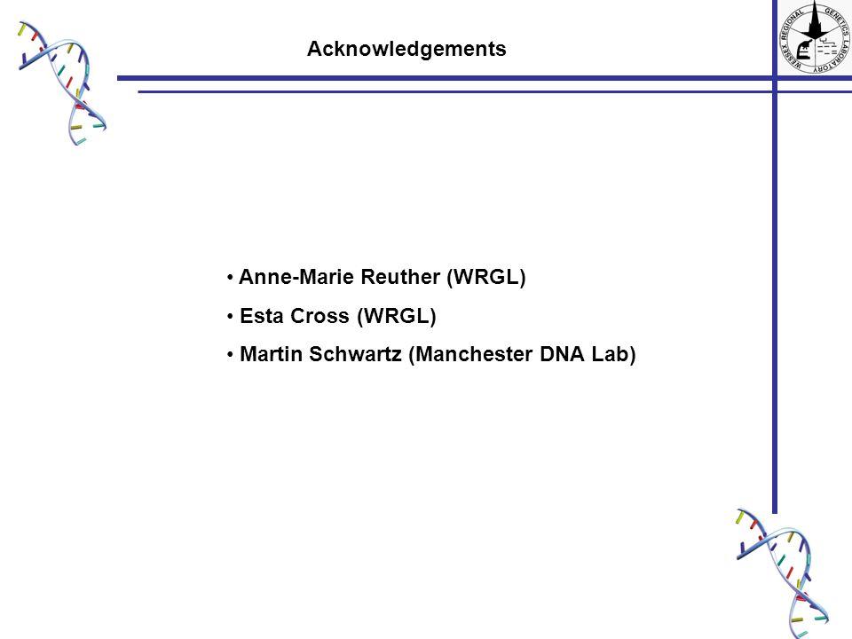 Acknowledgements Anne-Marie Reuther (WRGL) Esta Cross (WRGL) Martin Schwartz (Manchester DNA Lab)