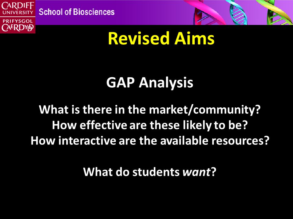 Revised Aims GAP Analysis What is there in the market/community.