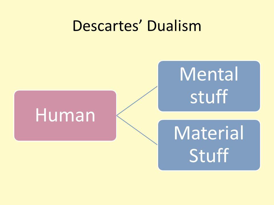 Descartes' Dualism Human Mental stuff Material Stuff