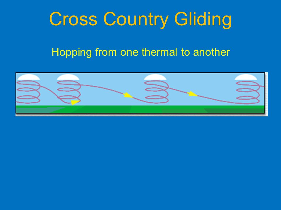 Cross Country Gliding Hopping from one thermal to another
