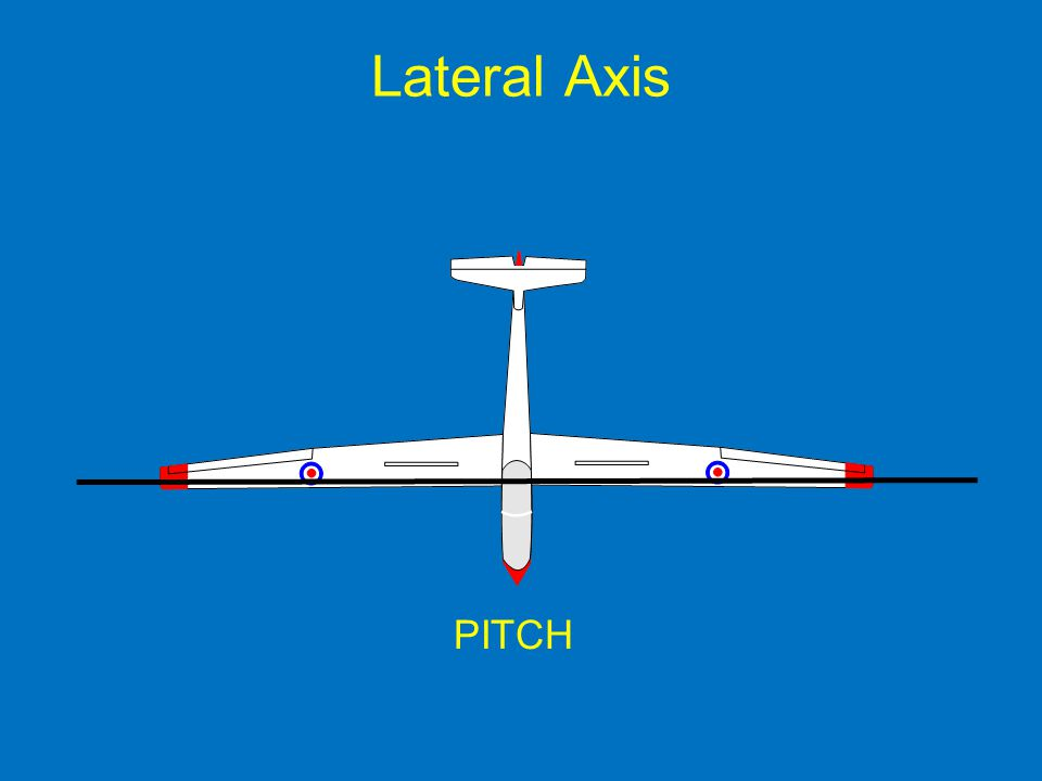 PITCH Lateral Axis