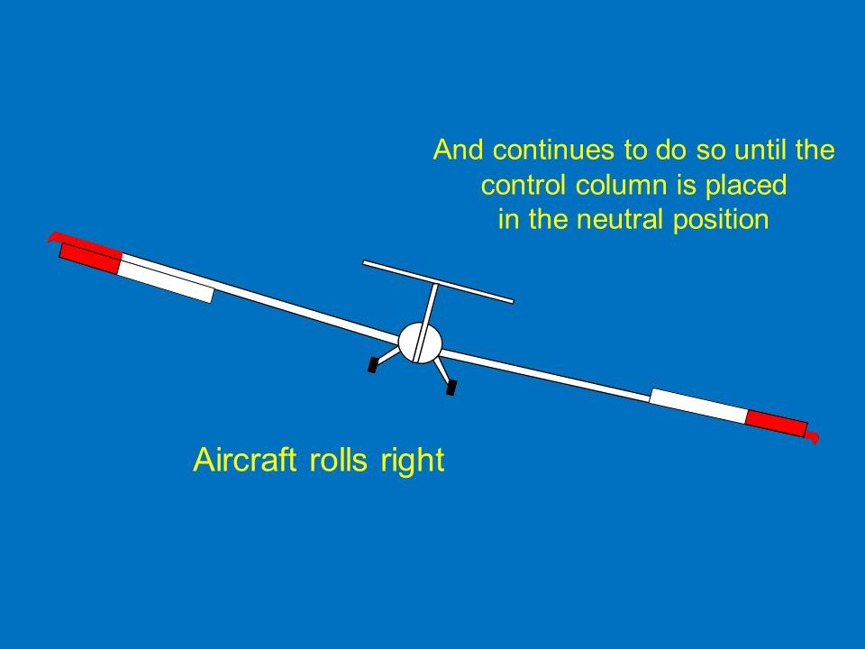 Aircraft rolls right And continues to do so until the control column is placed in the neutral position