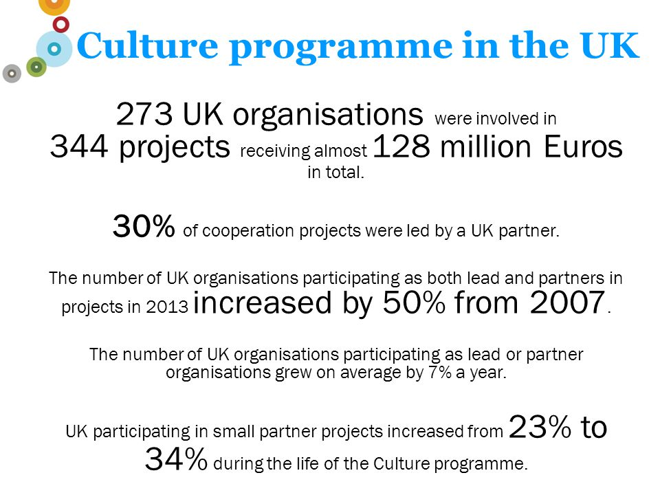 Culture programme in the UK 273 UK organisations were involved in 344 projects receiving almost 128 million Euros in total.