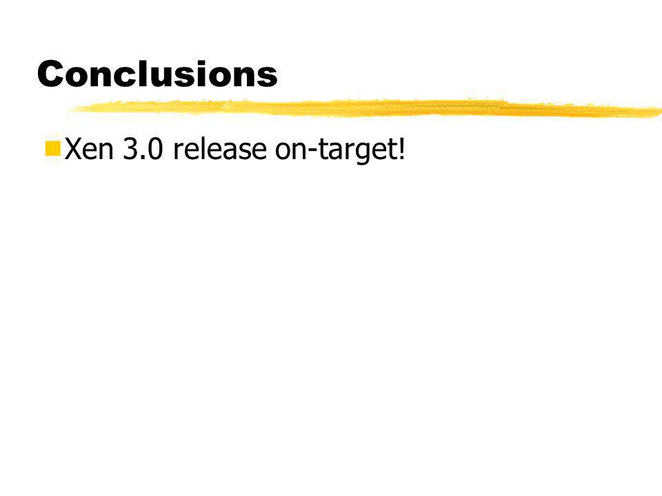 Conclusions  Xen 3.0 release on-target!