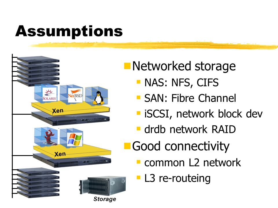 Assumptions  Networked storage  NAS: NFS, CIFS  SAN: Fibre Channel  iSCSI, network block dev  drdb network RAID  Good connectivity  common L2 network  L3 re-routeing Xen Storage