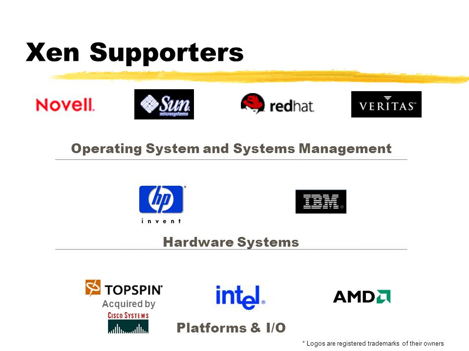 Xen Supporters Hardware Systems Platforms & I/O Operating System and Systems Management * Logos are registered trademarks of their owners Acquired by