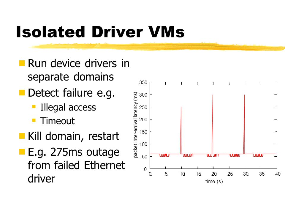 Isolated Driver VMs  Run device drivers in separate domains  Detect failure e.g.