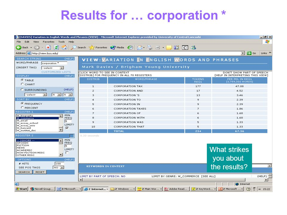 Results for … corporation * What strikes you about the results