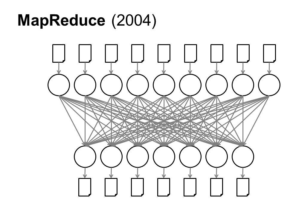 MapReduce (2004)