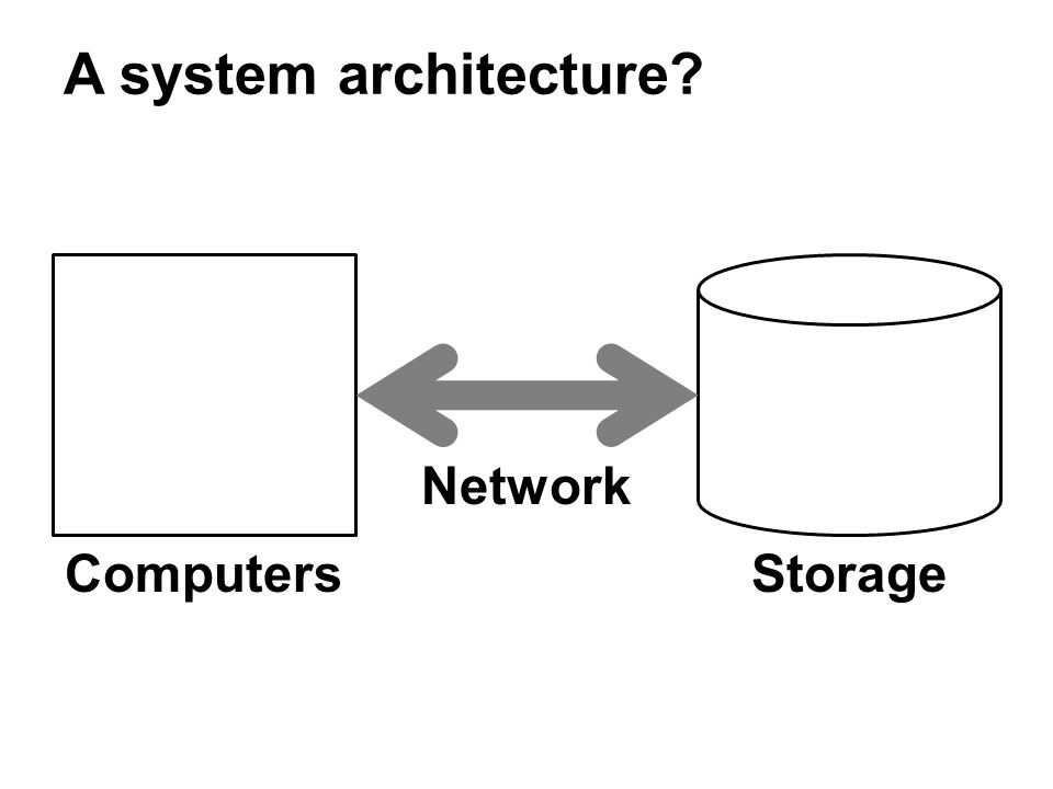 A system architecture? Computers Network Storage