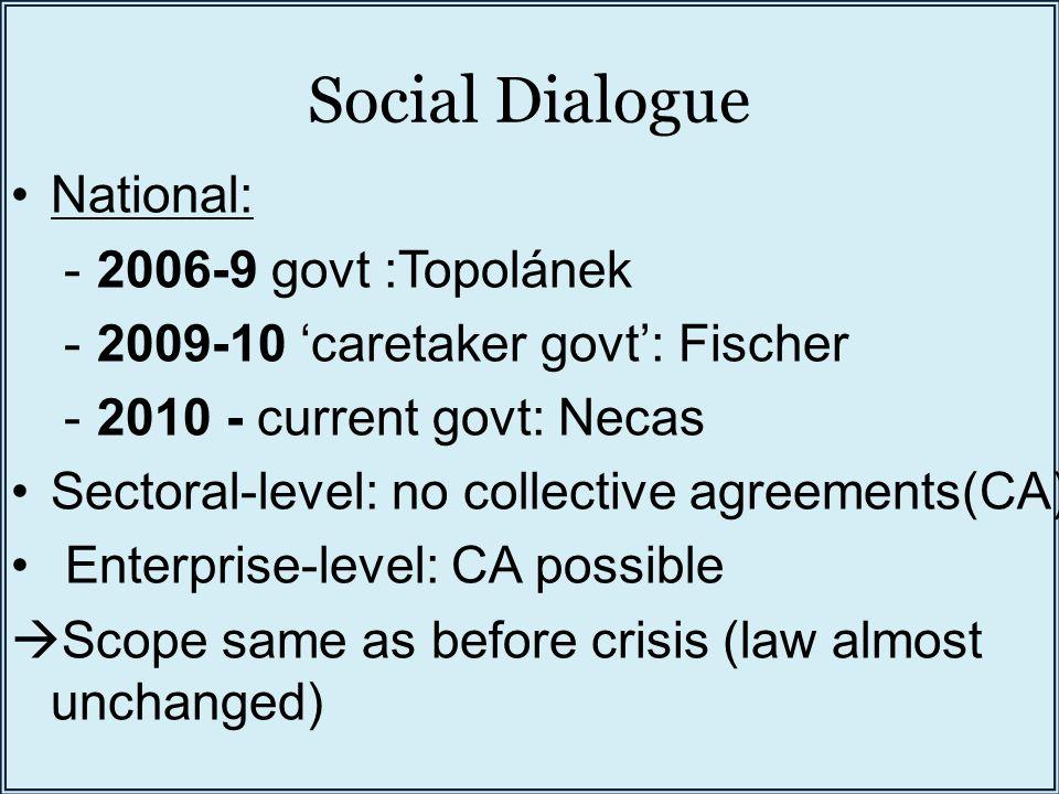 Social Dialogue National: -2006-9 govt :Topolánek -2009-10 'caretaker govt': Fischer -2010 - current govt: Necas Sectoral-level: no collective agreements(CA) Enterprise-level: CA possible  Scope same as before crisis (law almost unchanged)