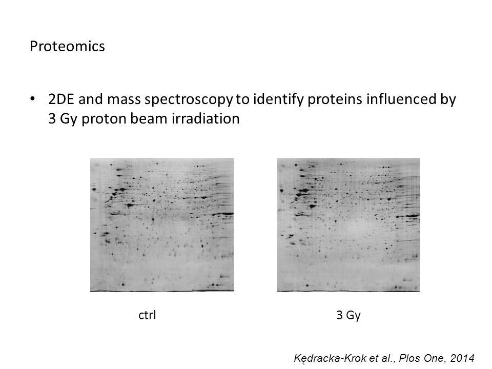 Proteomics 2DE and mass spectroscopy to identify proteins influenced by 3 Gy proton beam irradiation ctrl3 Gy Kędracka-Krok et al., Plos One, 2014