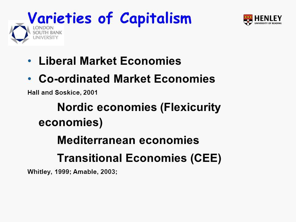 Liberal Market Economies Co-ordinated Market Economies Hall and Soskice, 2001 Nordic economies (Flexicurity economies) Mediterranean economies Transitional Economies (CEE) Whitley, 1999; Amable, 2003;