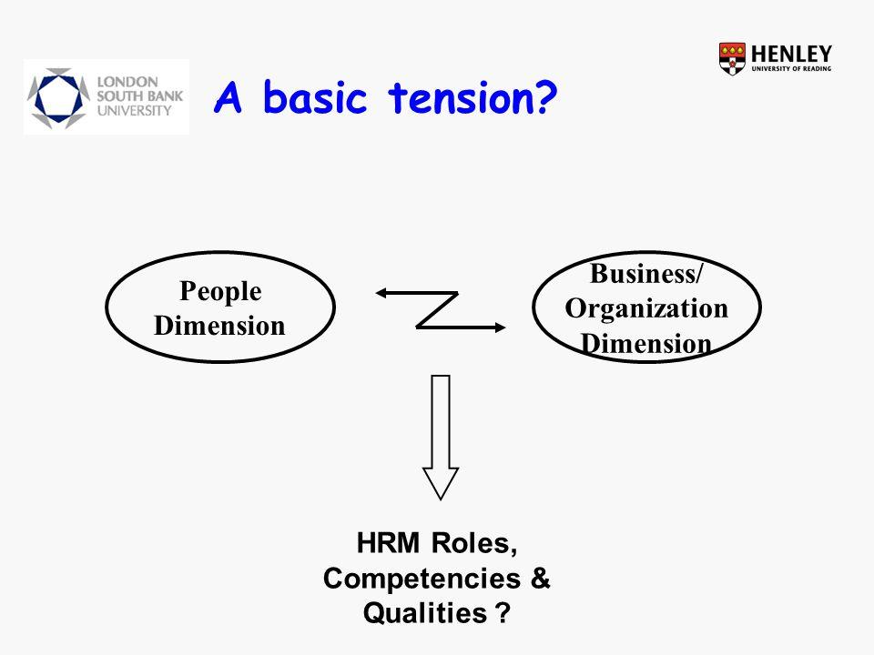 neo-institutionalism The power of Isomorphism… Coercive Mimetic Normative To establish efficiency and legitimacy