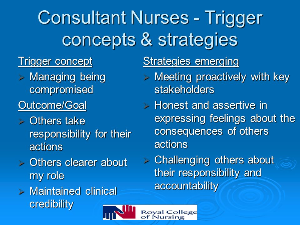 Consultant Nurses - Trigger concepts & strategies Trigger concept  Managing being compromised Outcome/Goal  Others take responsibility for their act