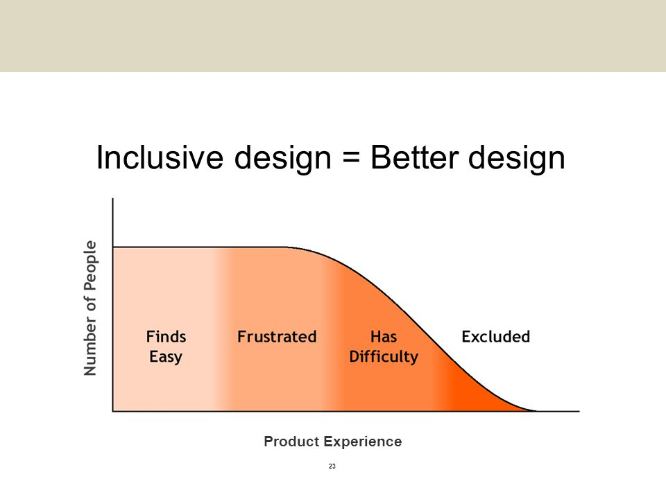23 Product Experience Inclusive design = Better design