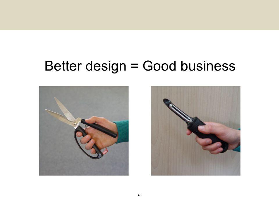 24 Better design = Good business