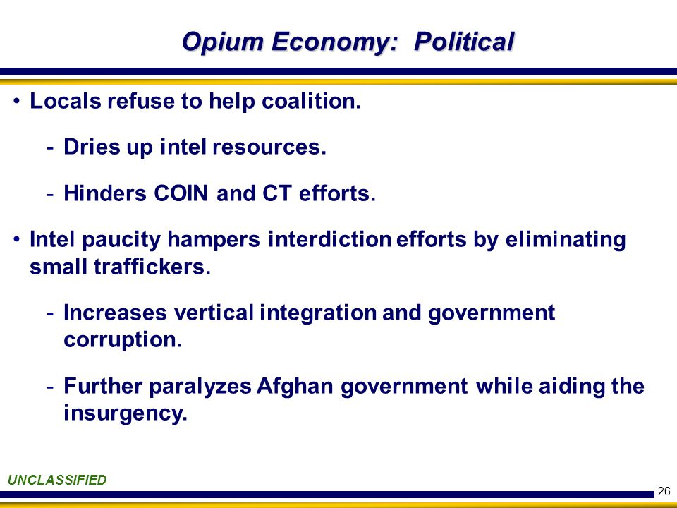 26 Opium Economy: Political UNCLASSIFIED Locals refuse to help coalition.