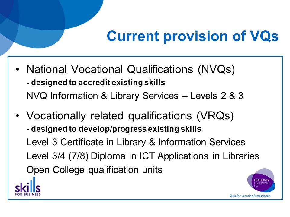Current provision of VQs National Vocational Qualifications (NVQs) - designed to accredit existing skills NVQ Information & Library Services – Levels 2 & 3 Vocationally related qualifications (VRQs) - designed to develop/progress existing skills Level 3 Certificate in Library & Information Services Level 3/4 (7/8) Diploma in ICT Applications in Libraries Open College qualification units