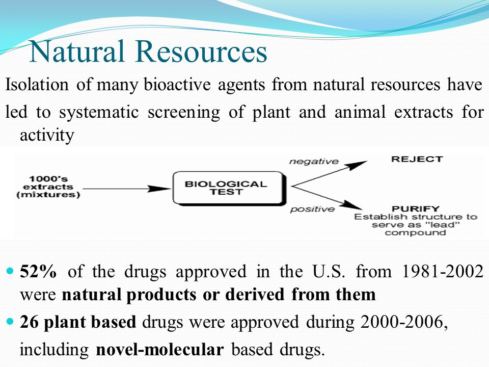 Natural Resources Isolation of many bioactive agents from natural resources have led to systematic screening of plant and animal extracts for activity 52% of the drugs approved in the U.S.