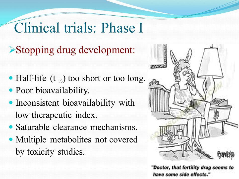  Stopping drug development: Half-life (t ½ ) too short or too long.